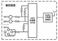 LED照明智能控制系统中的传感器技术解析