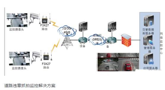 電子警察抓拍系統的架構與應用特點分析
