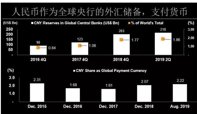 央行发布数字货币对于人民币的地位有无影响