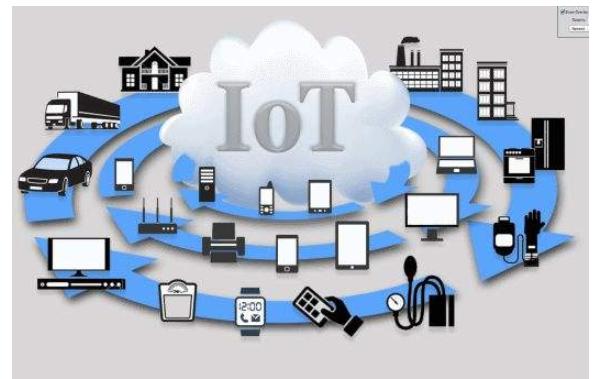 工业物联网的详细解析工业物联网到底是什么