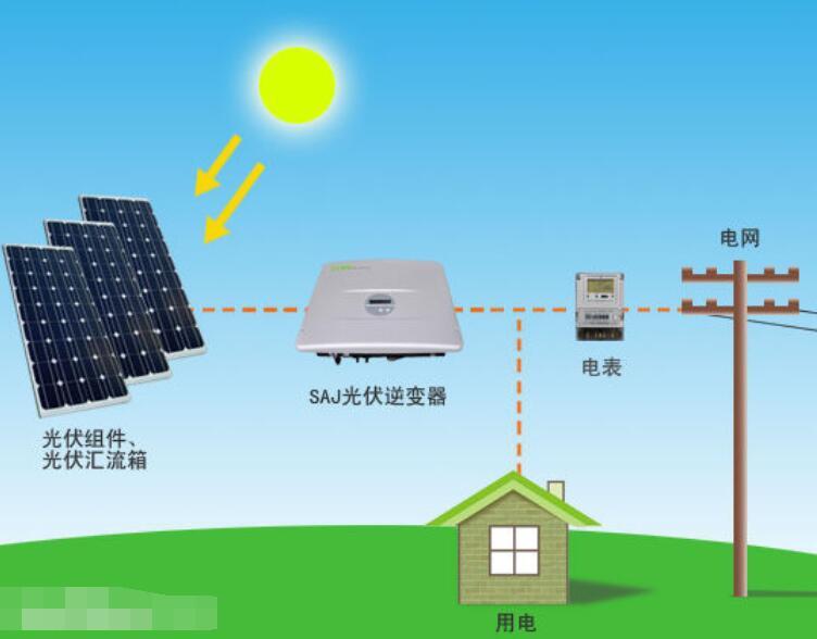 光伏电池的工作原理_光伏电池类型