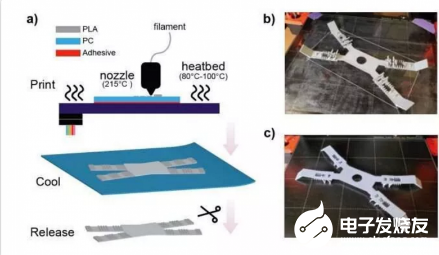 受昆虫启发 机器人实现了柔性骨架印刷