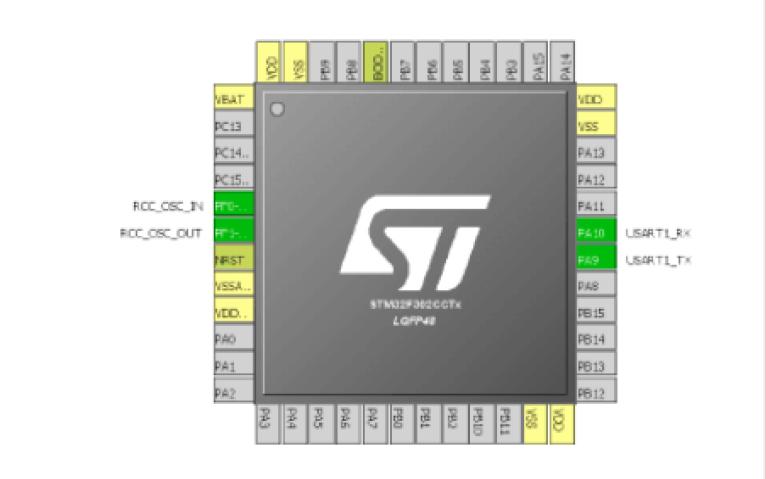 STM32cubeMX的串口使用教程免费下载