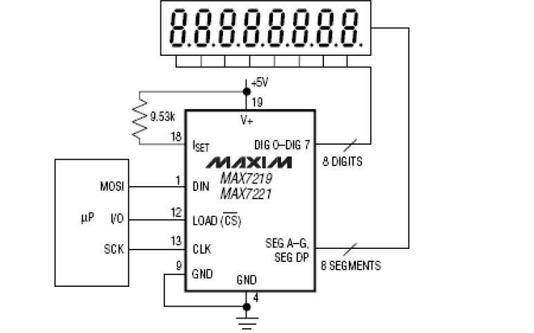 MAX7219和MAX7221串行接口8位LED显示驱动器的数据手册免费下载
