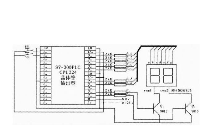 发光二极管闪烁的PLC程序免费下载