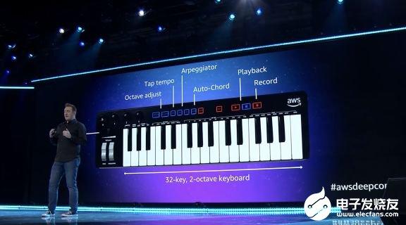 亚马逊AWS推出AI音乐键盘,帮助程序员简单入门
