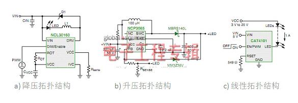 基于一种太阳能供电的中等电压LED照明应用驱动器方案