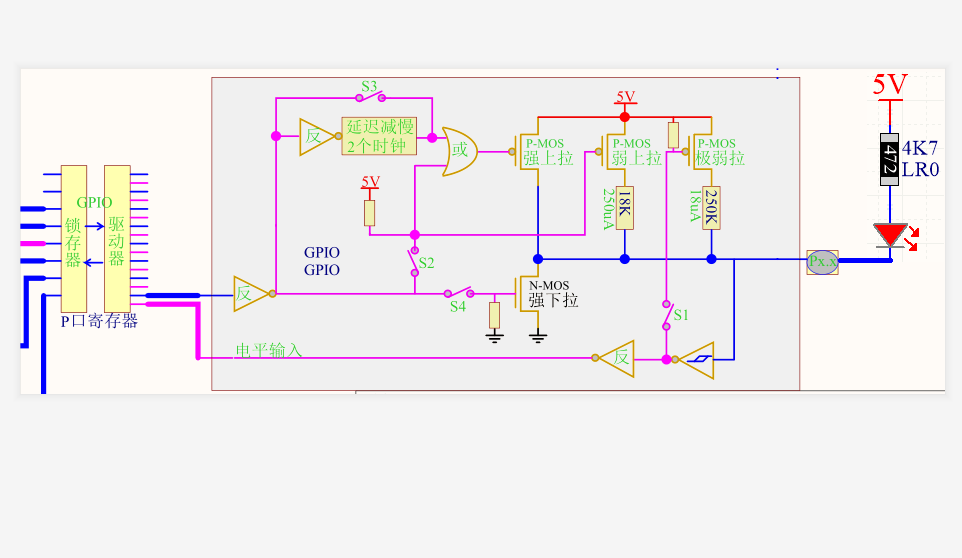 单片机的IO口结构电路图免费下载