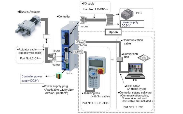 LECP3和LECA6系列系列电缸的操作手册免费下载