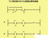 如何在plc梯形图分辨出AND和OR两个逻辑指令