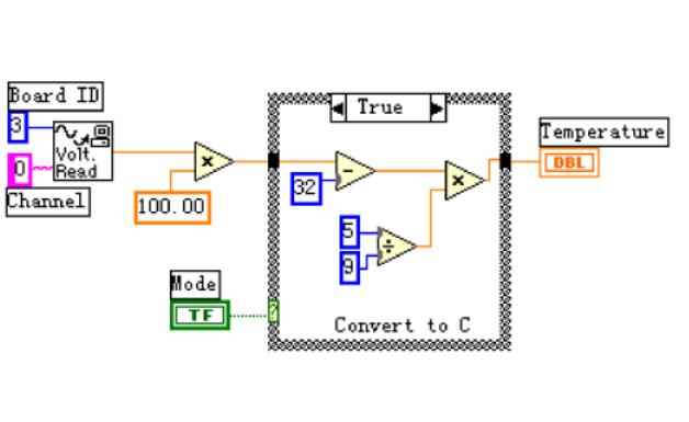 LabVIEW入門教程之計算機虛擬儀器圖形編程的LabVIEW實驗教材免費下載