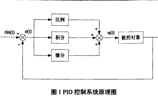 PID控制的理论和PID控制器设计的及PID控制器参数整定的以及分析