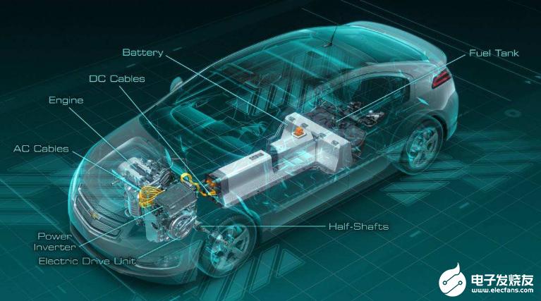 江淮逆势上扬 但仅靠补贴无法在新能源汽车领域长久坚持