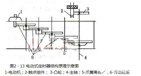 电动式定时器工作原理_电子式定时器工作原理
