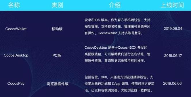 基于区块链技术的Cocos-BCX简化游戏程序介绍