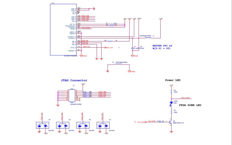 黑金AX7035 FPGA开发板电路原理图免费下载
