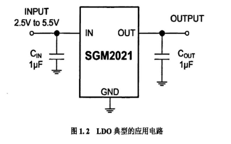 使用誤差放大器設計LDO線性穩壓器的論文說明