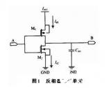 交叉耦合電流饑餓型VCO設計實現降低時鐘頻率的相位噪聲