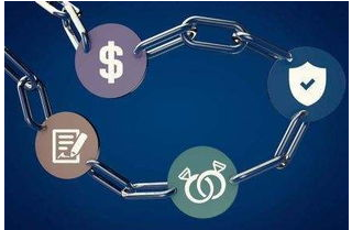 区块链怎样去解决行业的痛点