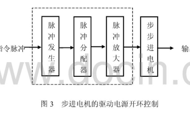 使用PLC設計三相六拍步進電機的電氣控制系統的詳細說明