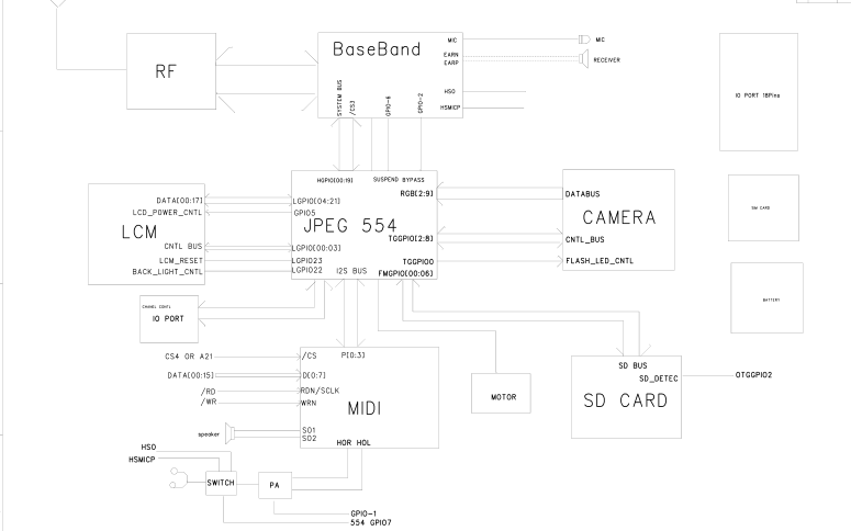 联想V920手机的PCB和电路原理图等维修图纸免费下载