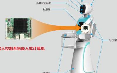 嵌入式计算机系统将赋能创新医疗技术的应用落地