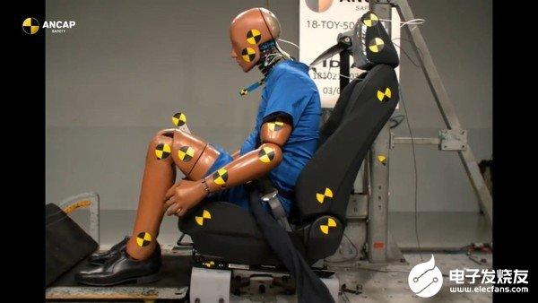 美国参议员:人类在自动驾驶中会被当做碰撞试验假人