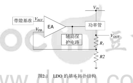 使用NMOS管和放大电路设计低压差线性稳压器
