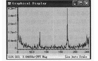 基于DSP6713的音频信号的采集系统设计