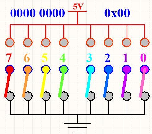 二进制表示的电路图免费下载