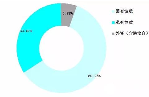 随着高科技需求的增长 中国安防雷达行业规模也越来...