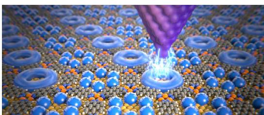 單個分子的數據存儲如何使用