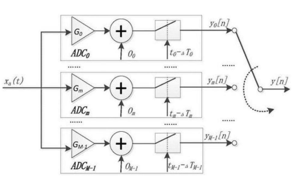 基于解析模式分解频谱校正的闪变参数检测方法及其应用研究