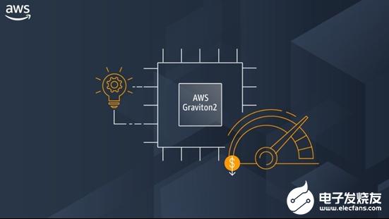 亞馬遜推出自主64核心ARM處理器 對比Intel頂級的至強鉑金也毫不遜色