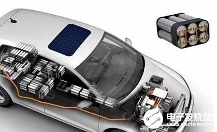 欧盟研发新款电动汽车,锂硫电池的能量密度高达310Wh/kg
