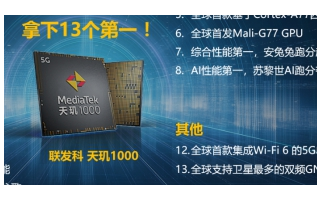 13项全球第一 MediaTek天玑1000遥遥领先5G时代