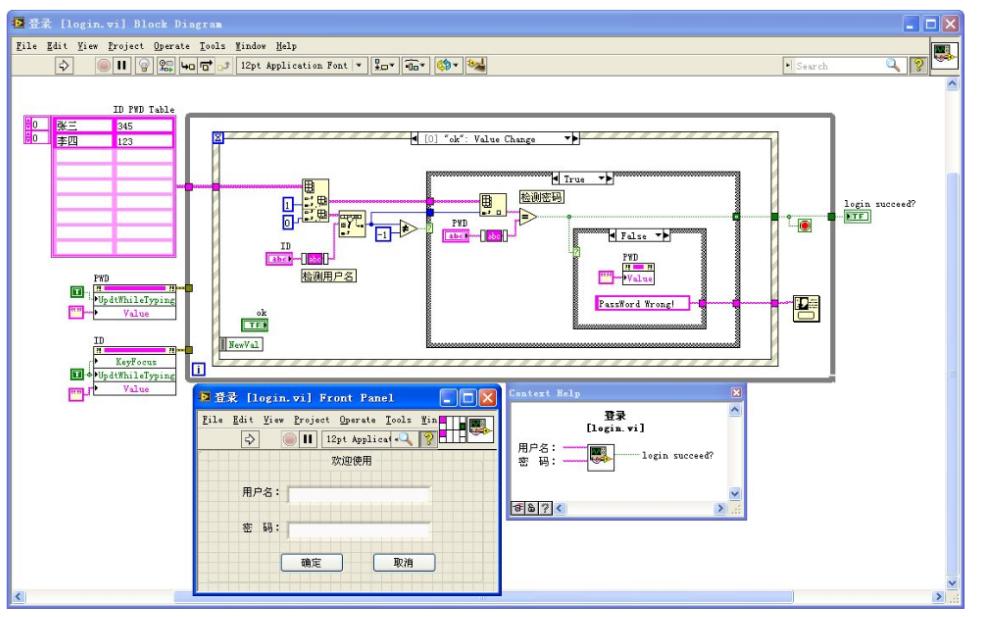 LabVIEW進行性能測試的場景設計詳細資料說明