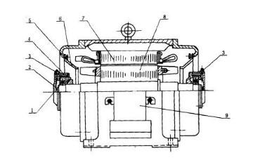 劈相机的主要作用及产生原理分析