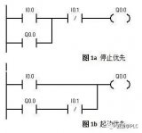 6种S7-200PLC最基础的编程实例图