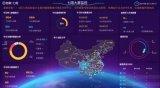 """容联七陌智能化服务新升级,推出""""大屏监控""""服务"""