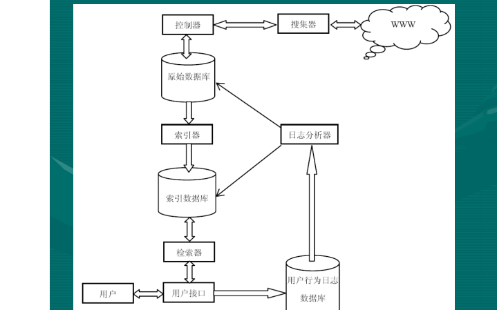 什么是网络爬虫使用Python写网络爬虫的教程说明