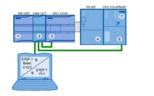 S7-1200与S7-300和S7-400以太网通信数据交换的教程说明