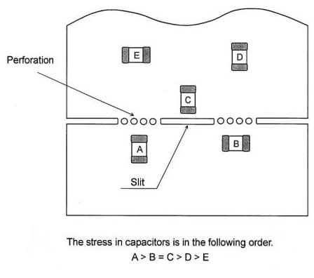 PCB板電源部分的布線設計方案