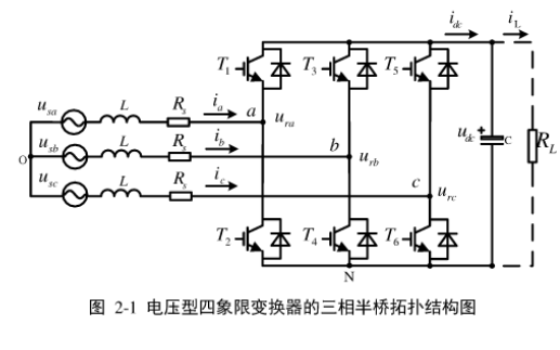 使用四象限变换器实现D-STATCOM的控制策略论文说明