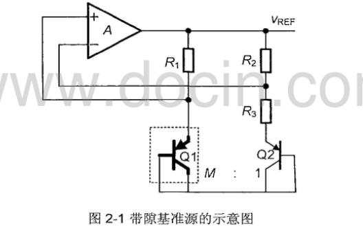 設計應用于射頻SOC芯片的低噪聲高PSRR的LDO詳細資料說明