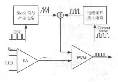 基于DC/DC升压变换器控制LED亮度的驱动设计