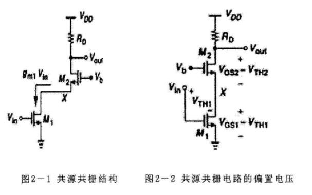 如何設計一個LDO帶隙基準的電壓源