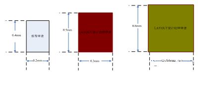 PCB助焊设计对PCBA制造工艺的影响测试分析