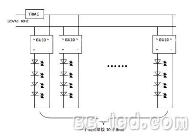 多灯并联的可控硅调光LED驱动电路设计