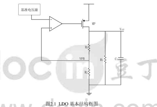 传统LDO和无片外电容LDO的对比和设计无片外电容LDO的说明
